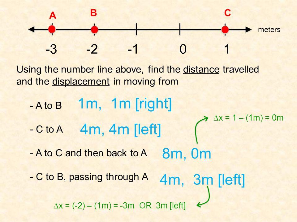 1m, 1m [right] 4m, 4m [left] 8m, 0m 4m, 3m [left] -3 -2 -1 0 1 B C A
